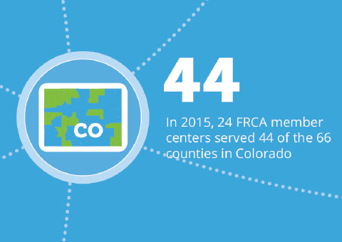 In 2015, 24 FRCA member centers served 44 of the 66 counties in Colorado.